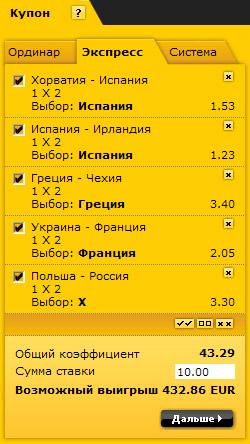 Bwin TOP-5 BESTSELLER 12.06.2012