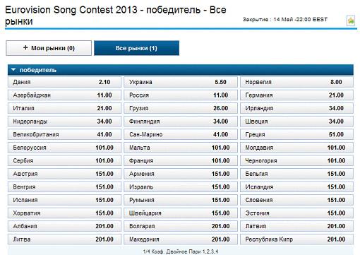 Букмекеры на евровидение 2014 [PUNIQRANDLINE-(au-dating-names.txt) 49