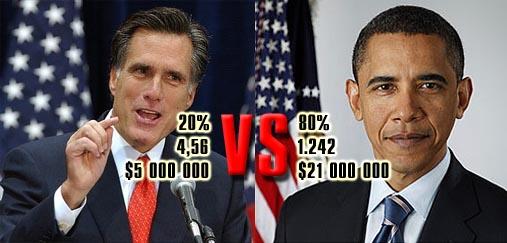 Митт Ромни VS Барак Обама